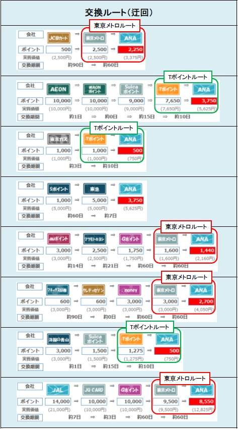 f:id:yushishi:20161108220843j:plain