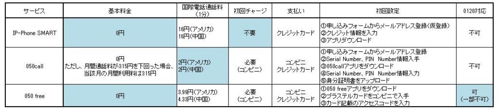 f:id:yushishi:20161128210620j:plain