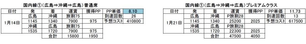 f:id:yushishi:20161220163452j:plain