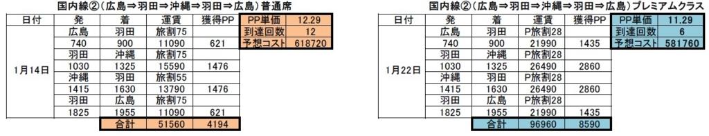 f:id:yushishi:20161227145322j:plain