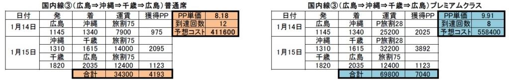 f:id:yushishi:20161227145418j:plain
