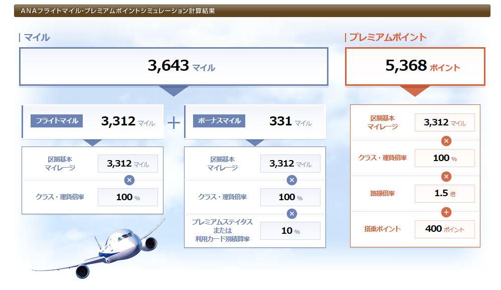 f:id:yushishi:20161230100114j:plain