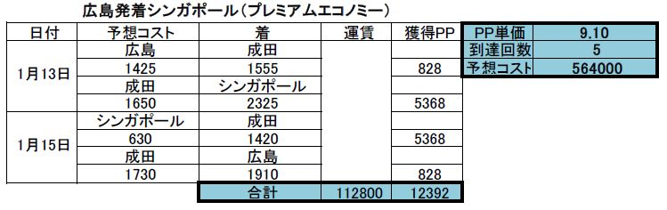 f:id:yushishi:20161230110552j:plain