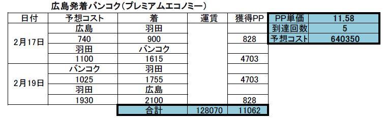 f:id:yushishi:20161230111544j:plain