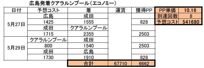 f:id:yushishi:20161230111647j:plain