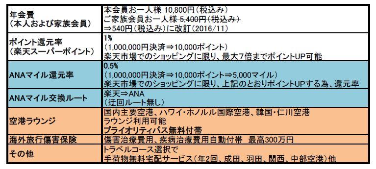 f:id:yushishi:20170103175428j:plain