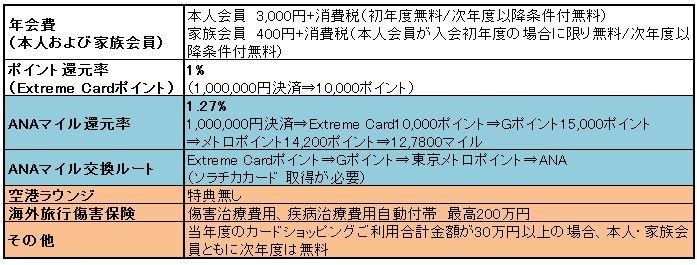f:id:yushishi:20170422114149j:plain