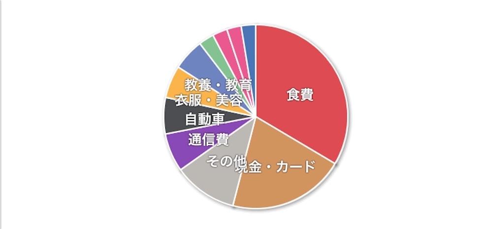 f:id:yushunchi:20200214125814j:image