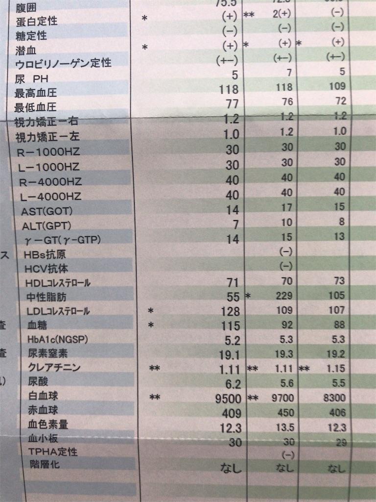 f:id:yushunchi:20200215095503j:image