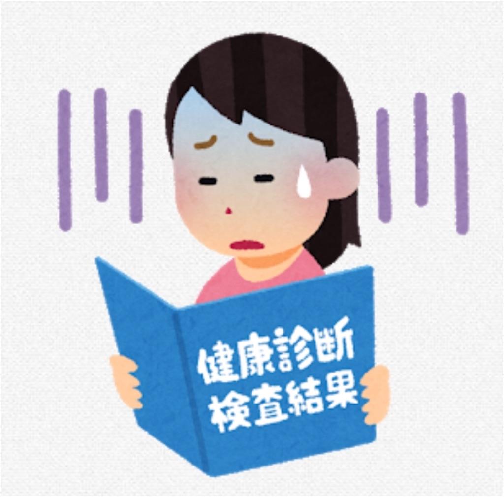 f:id:yushunchi:20200215173002j:image