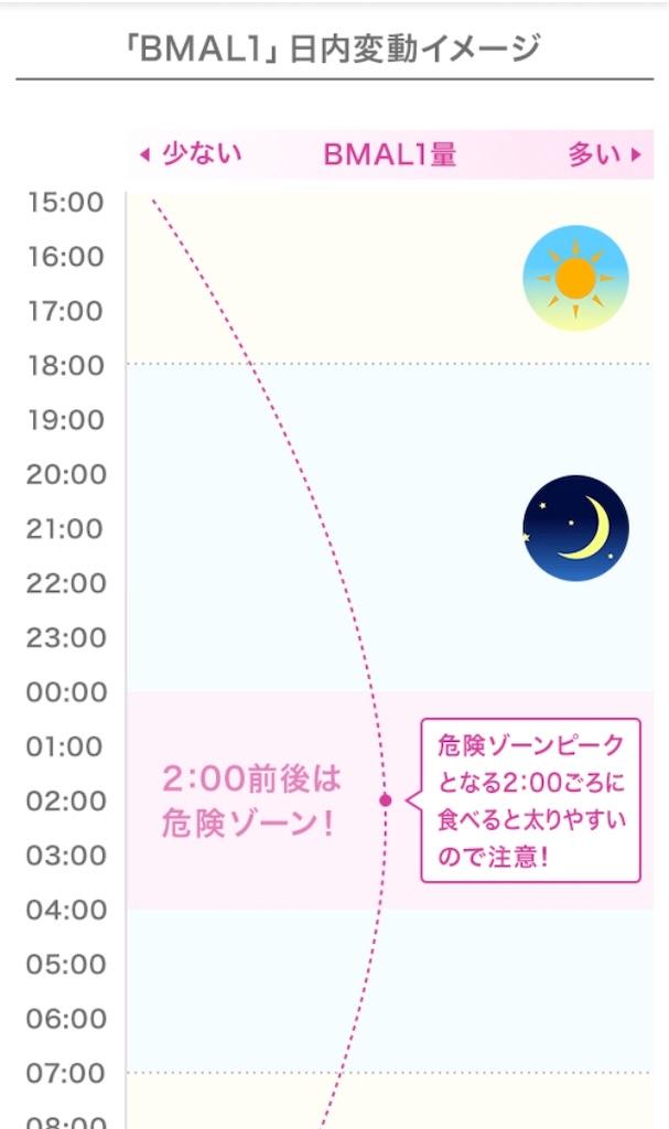 f:id:yushunchi:20200218162449j:image
