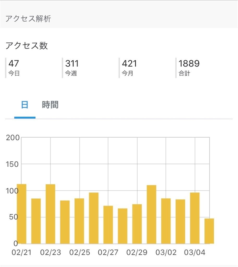 f:id:yushunchi:20200305110044j:image