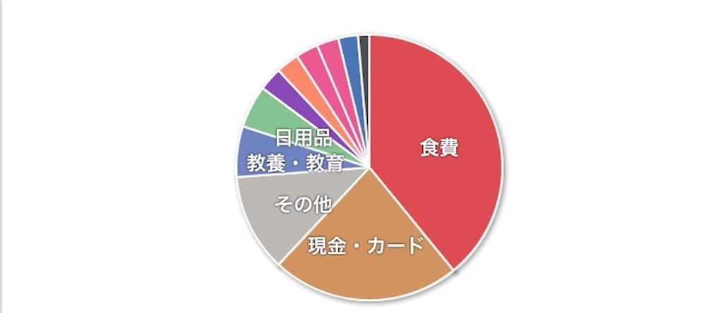 f:id:yushunchi:20200314142240j:image
