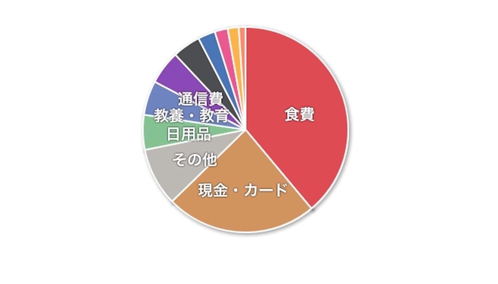 f:id:yushunchi:20200414130116j:image