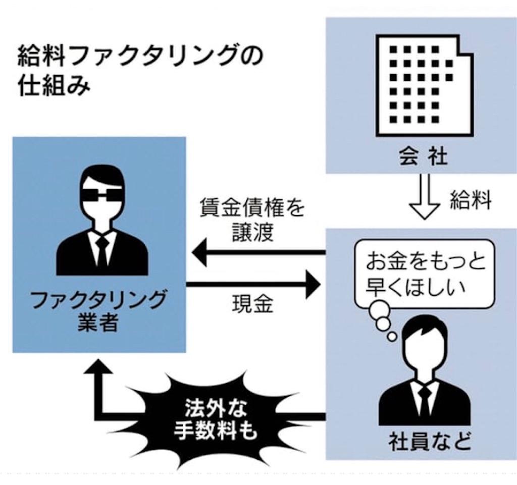 f:id:yushunchi:20200505065004j:image