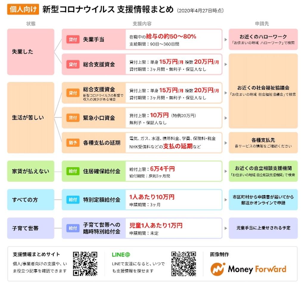 f:id:yushunchi:20200506042206j:image
