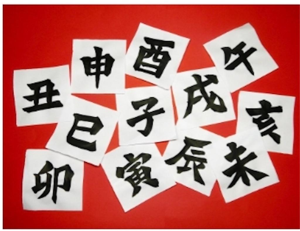 f:id:yushunchi:20200530125632j:image