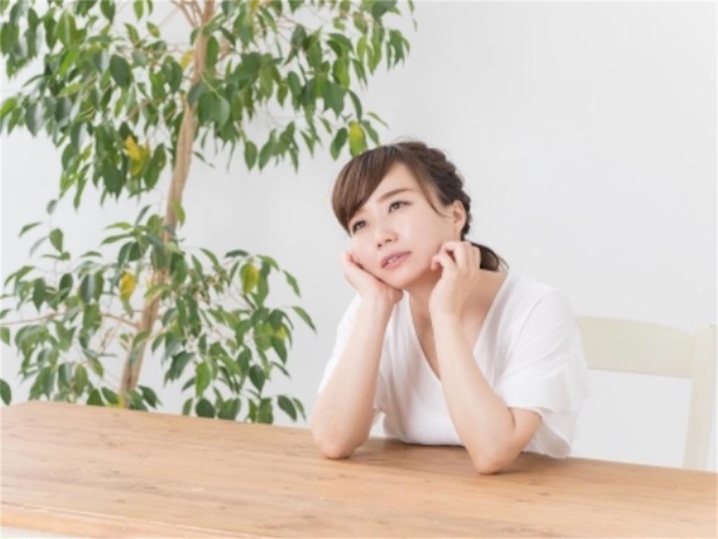 f:id:yushunchi:20200611094918j:image