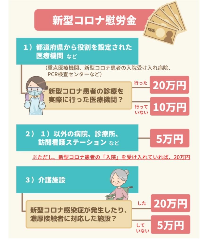 f:id:yushunchi:20200621082108j:plain