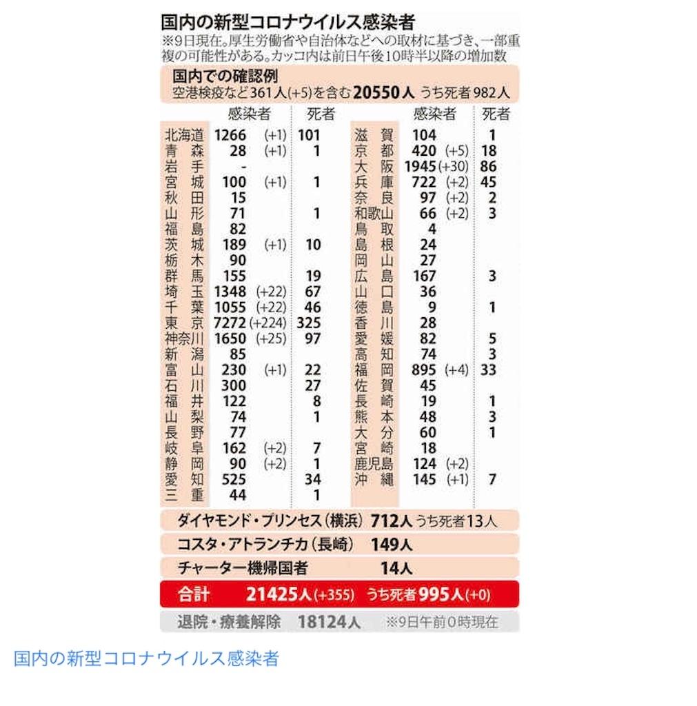 f:id:yushunchi:20200710072226j:plain