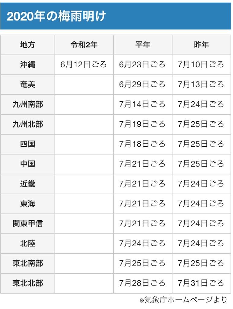 f:id:yushunchi:20200719202621j:plain
