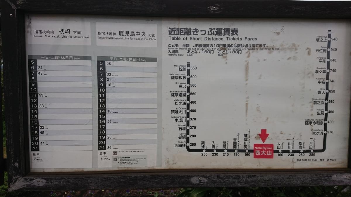 f:id:yusiki:20190430125150j:plain