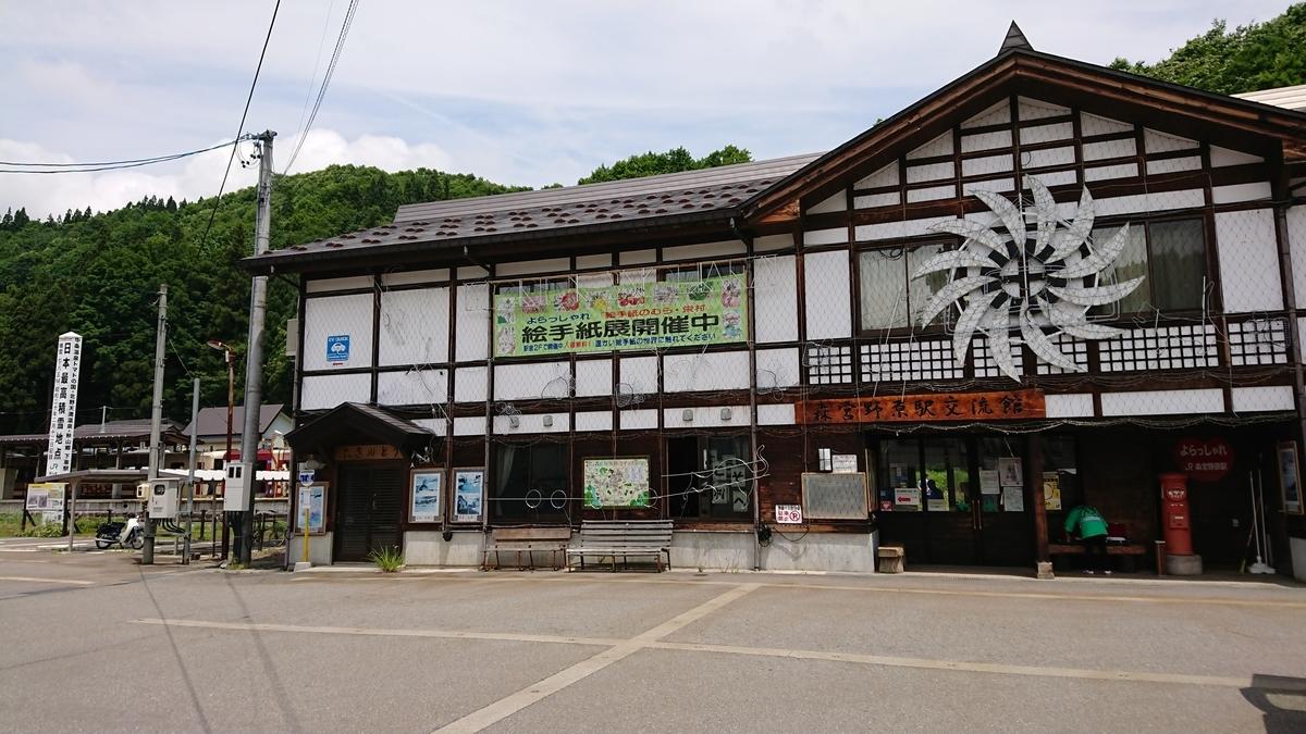 f:id:yusiki:20190813100908j:plain