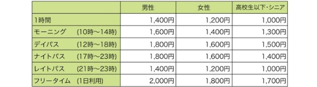 f:id:yusuke--k:20181209111733j:image