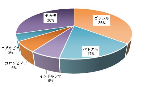 f:id:yusuke--k:20190103110525p:plain