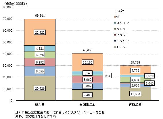 f:id:yusuke--k:20190119115556p:plain