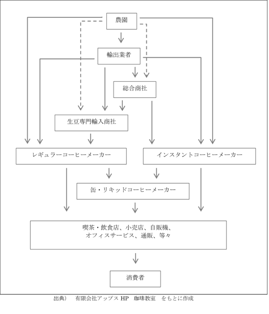 f:id:yusuke--k:20190119122649p:plain