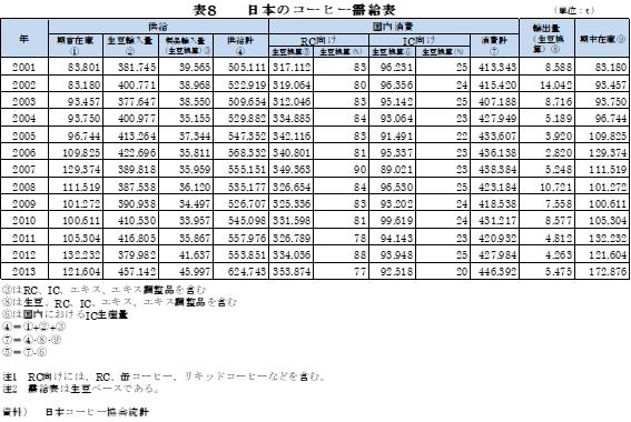 f:id:yusuke--k:20190119123019p:plain