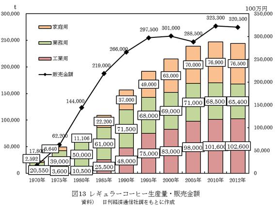 f:id:yusuke--k:20190119155334p:plain