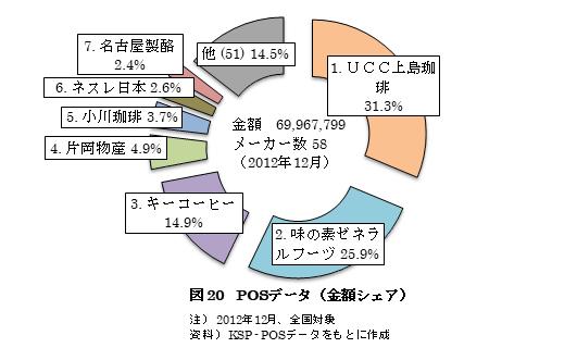 f:id:yusuke--k:20190125204339p:plain