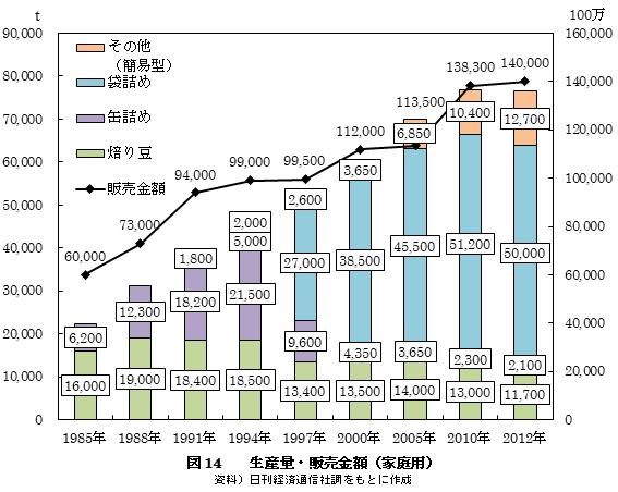f:id:yusuke--k:20190125225038p:plain