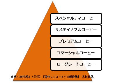 f:id:yusuke--k:20190125231931p:plain
