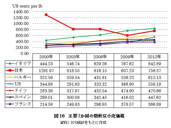 f:id:yusuke--k:20190125234745p:plain