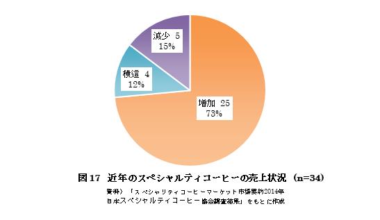 f:id:yusuke--k:20190125235323p:plain
