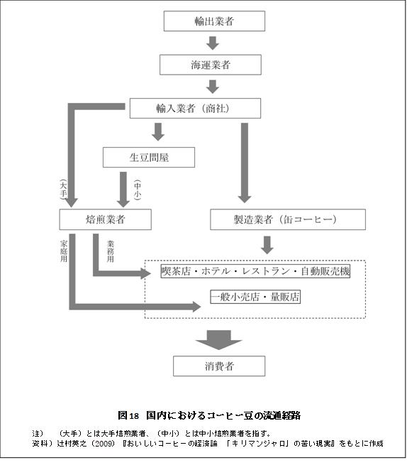f:id:yusuke--k:20190126094157p:plain