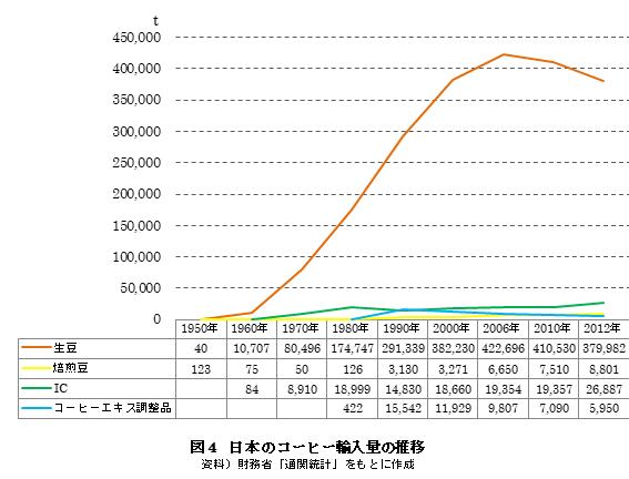 f:id:yusuke--k:20190126112321p:plain