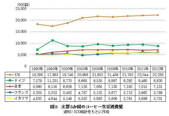 f:id:yusuke--k:20190126113128p:plain