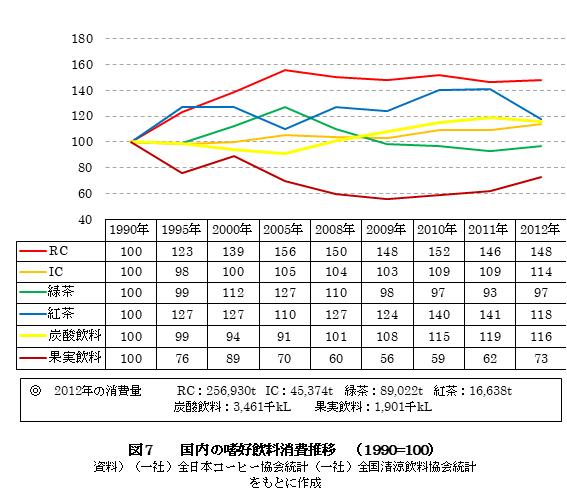 f:id:yusuke--k:20190126115722p:plain