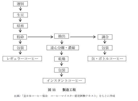 f:id:yusuke--k:20190126120827p:plain
