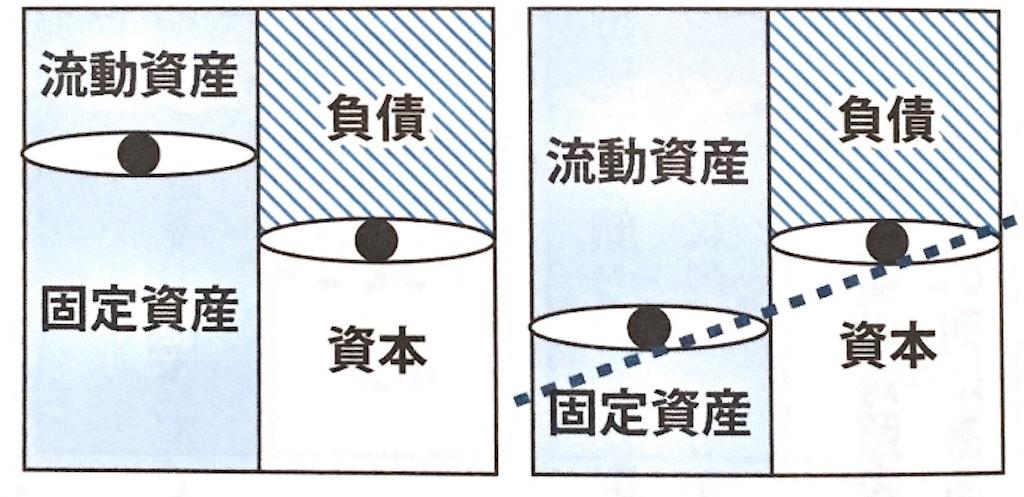 f:id:yusuke--k:20200127212315j:image