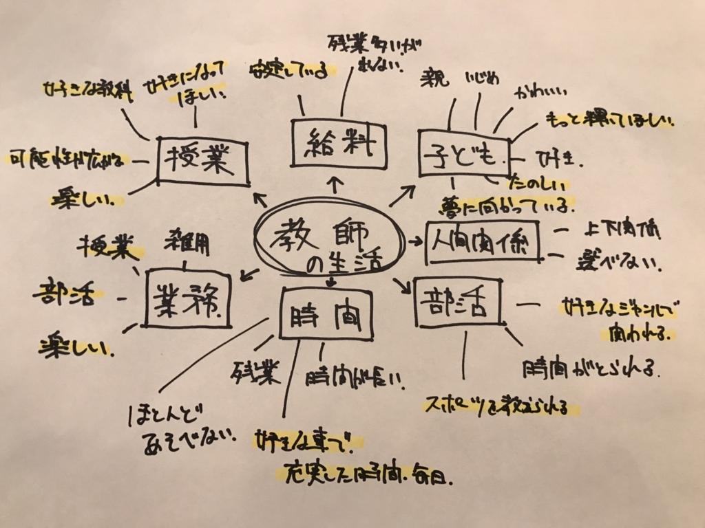 f:id:yusuke-1014-04:20170510160933j:plain