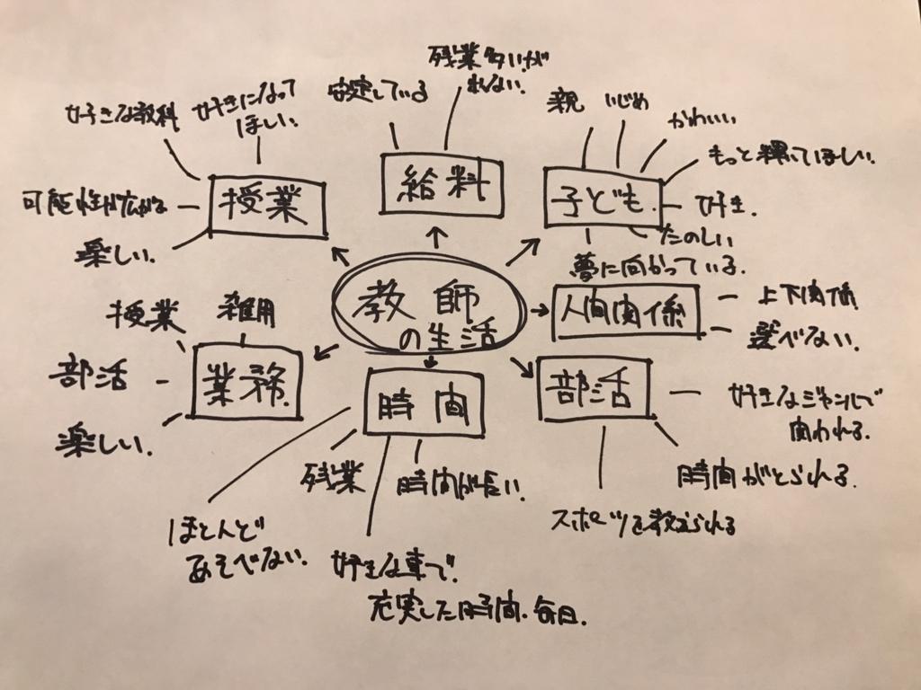 f:id:yusuke-1014-04:20170510161048j:plain