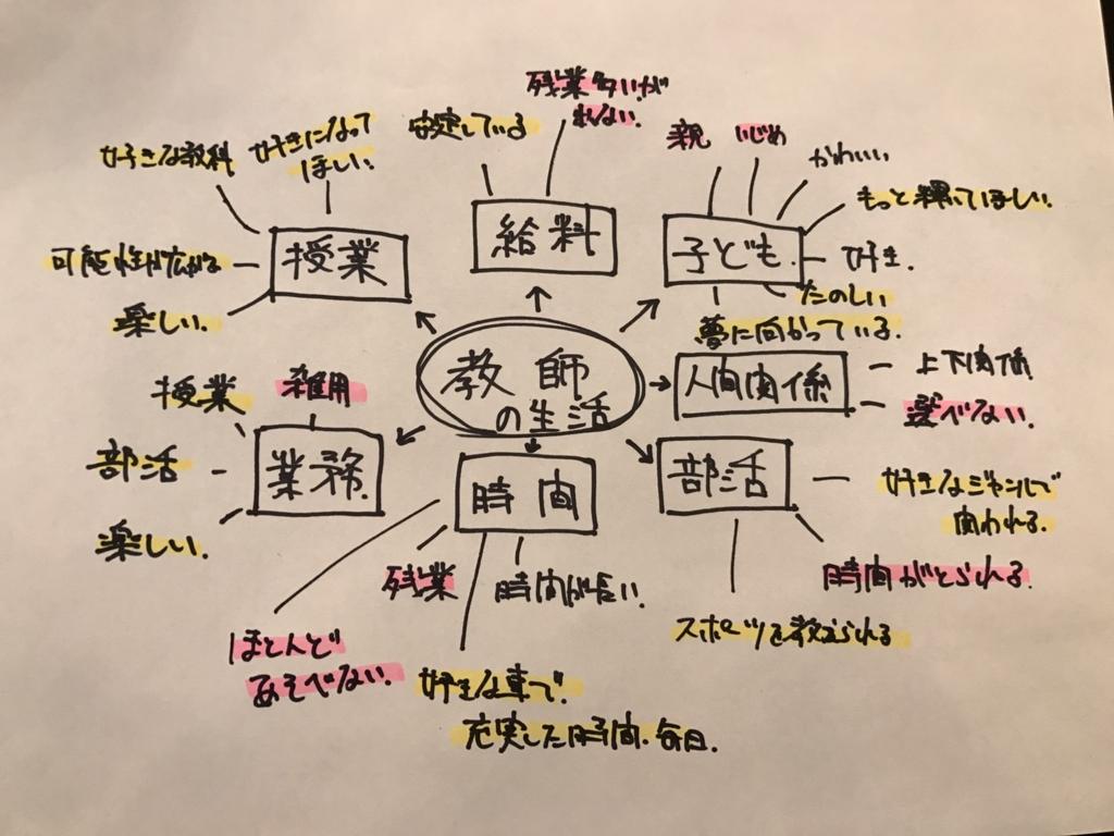 f:id:yusuke-1014-04:20170510161311j:plain