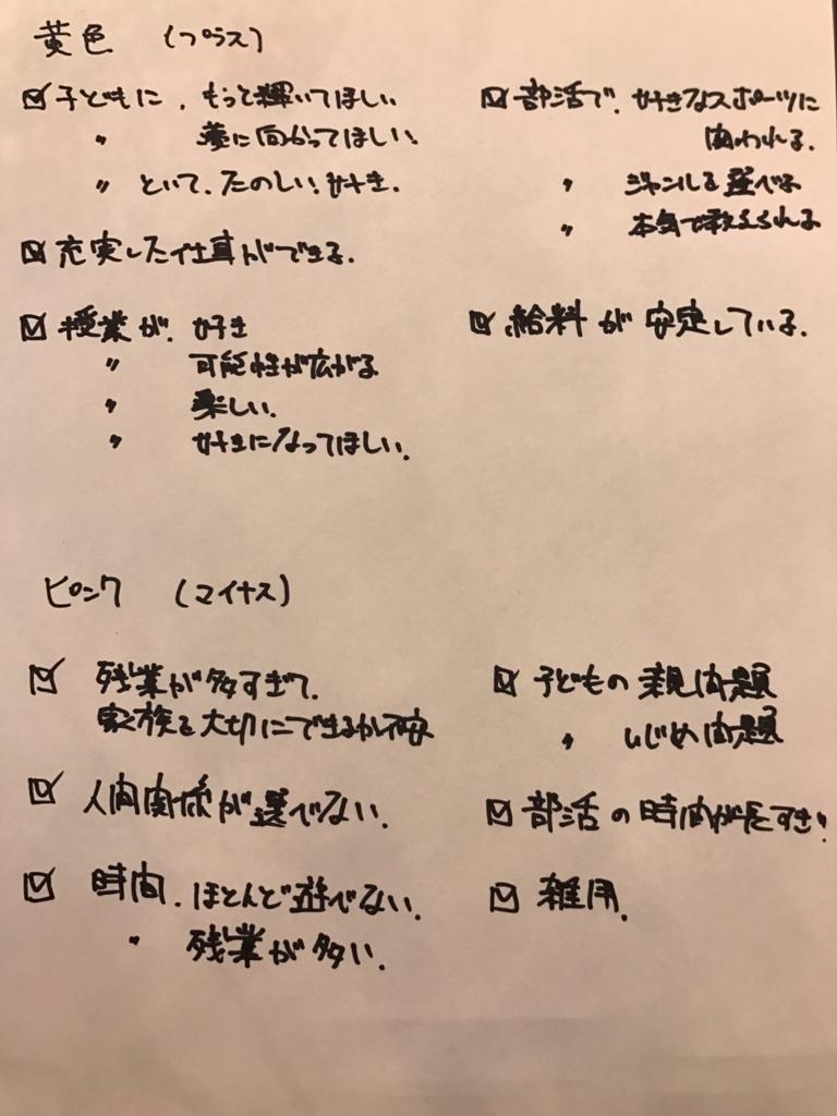 f:id:yusuke-1014-04:20170510162305j:plain