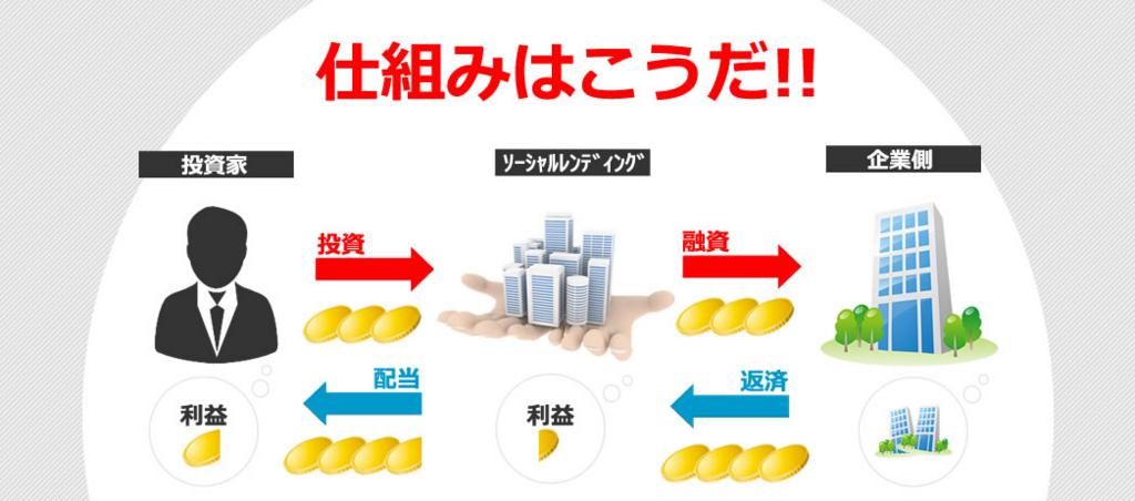 f:id:yusuke-business-plus:20170807143140j:plain