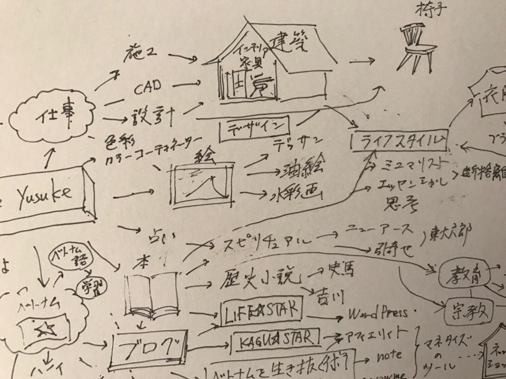f:id:yusuke-edge:20170205141046j:plain